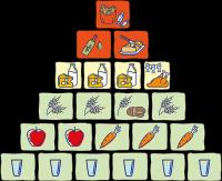 aid-pyramide